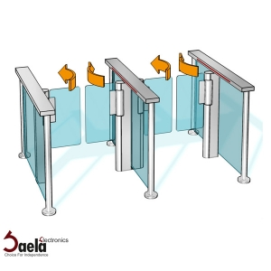 Reasons for choosing a Turnstile gate